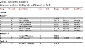 400-metres-solo-2015-03-15